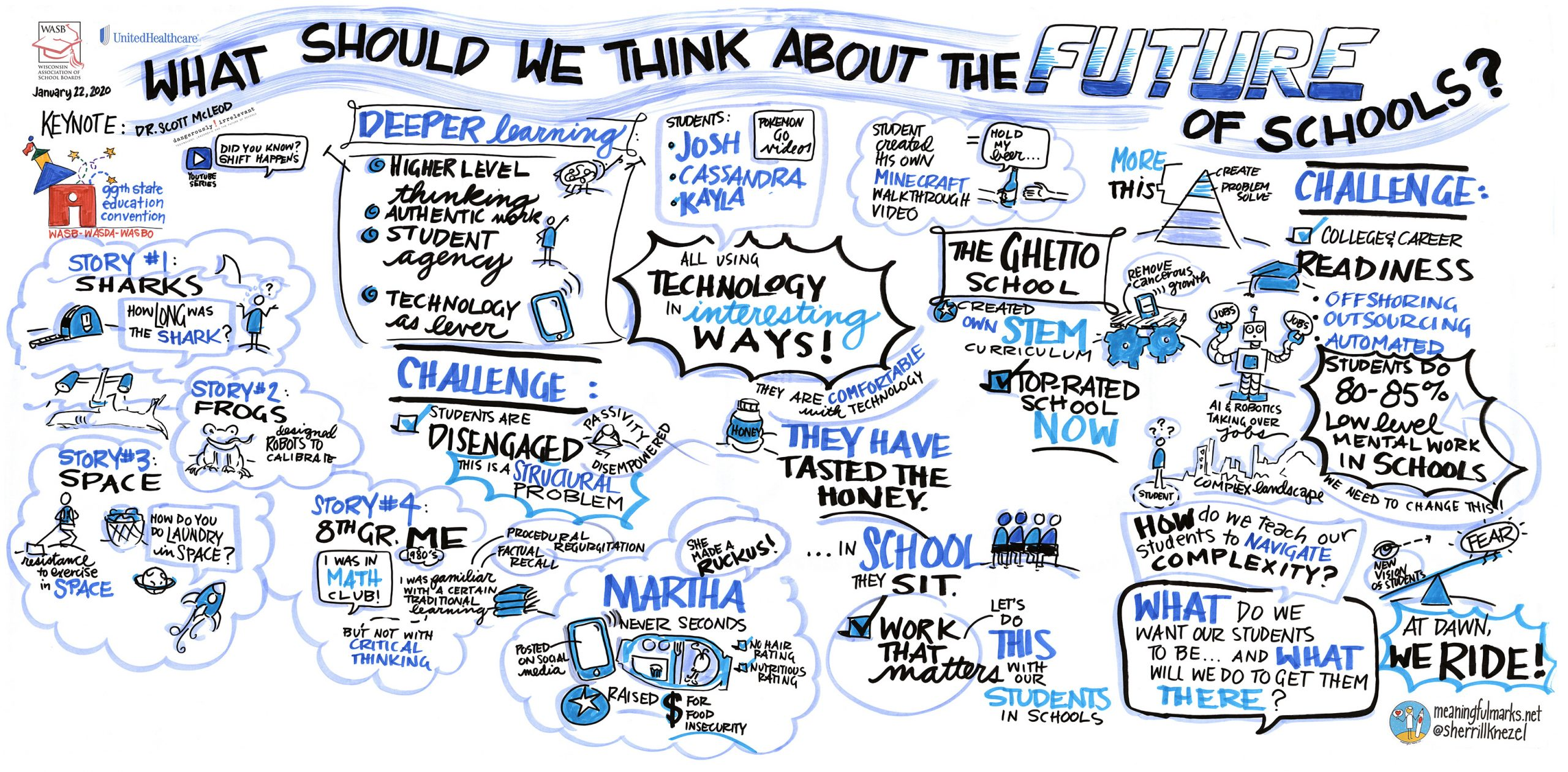 A poster depicting a graphic recorder's interpretation of a convention keynote.